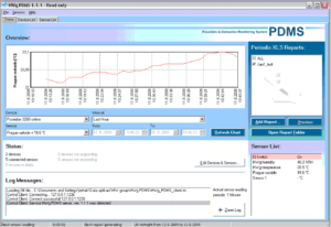 software registrador hwg-pdms