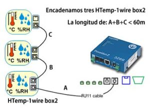interconexion de tres sondas HTemp-1wire box2