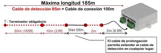 Conexion de cableado WLD-Relay